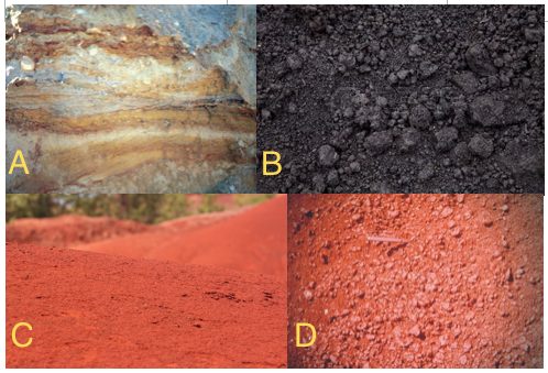 Types of soil alluvial images for Physical properties of soil wikipedia